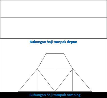 Download this Arsitektur Trdisional Rumah Adat Bangsa Melayu Bengkulu picture