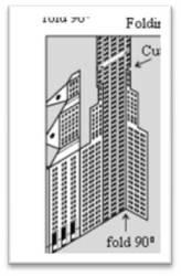 struktur 2