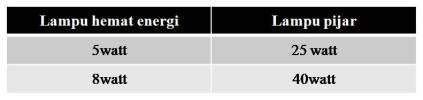 tabel-efficacy.jpg