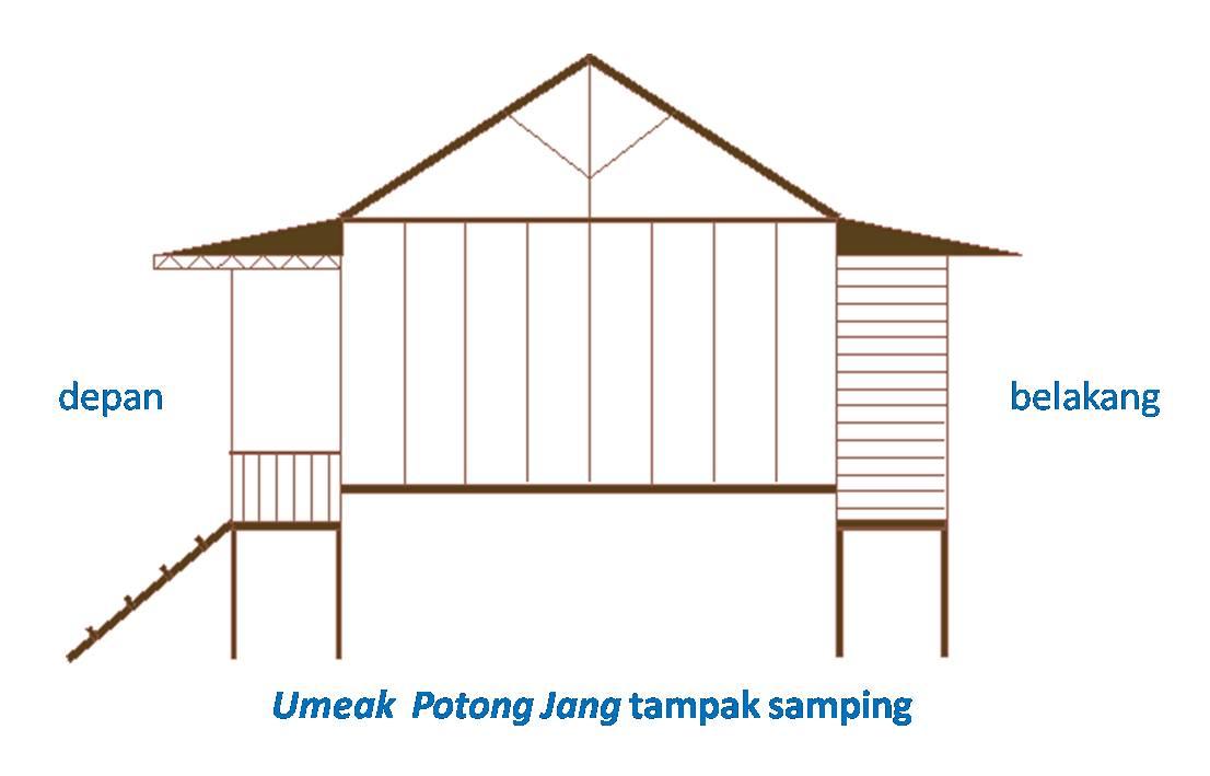 Download this Arsitektur Tradisional Bengkulu Rumah Adat Suku Bangsa Rejang picture