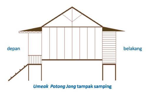 Arsitektur Tradisional Bengkulu Rumah Adat Suku Bangsa Rejang Rumpian Makriri